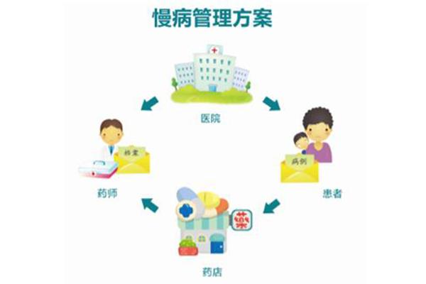 一、企业简介: 111医药馆成立于2012年10月,隶属于德生堂集团旗下,是一家线下连锁药店,同时也是一家网上药店,是国内领先的医药零售企业。在近20年的发展历程中始终围绕大健康产业链建立了医药B2C、B2B、O2O线下医药零售、招商加盟等多个业务板块。  目前已经在北京、甘肃、山西、四川、辽宁、河北、陕西等9个省市地区建立了分公司,已经拥有近400家连锁门店,3000名经过专业医药培训的员工,并在北京、兰州建立了自己的研发和管理基地,111医药馆连续多年排名国内医药零售连锁百强;甘肃省第一家通过GSP