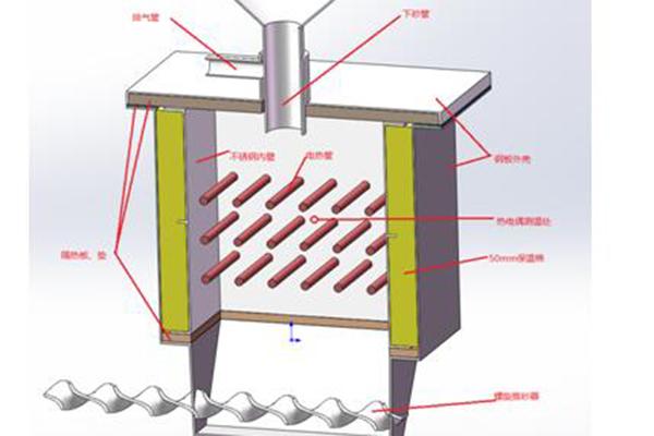 炉子内部结构图