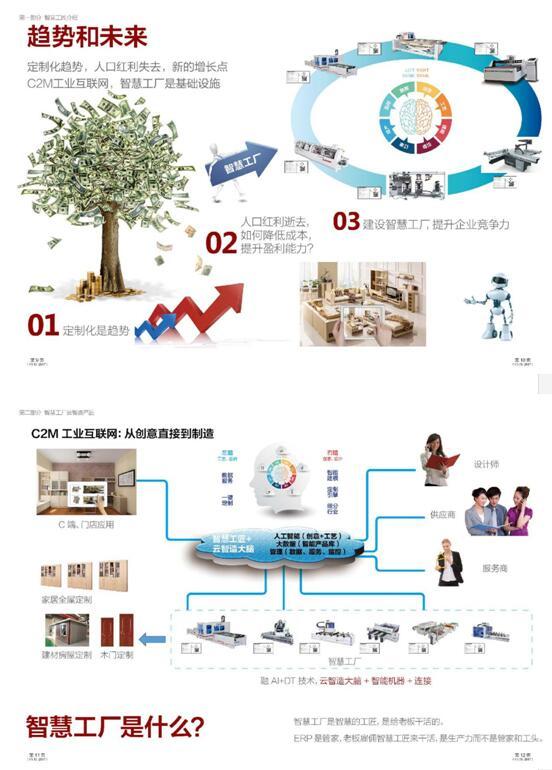 智慧工匠(北京)科技有限公司:c2m智慧工厂云智造系统
